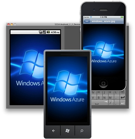 Windows Azure Toolkits for Devices