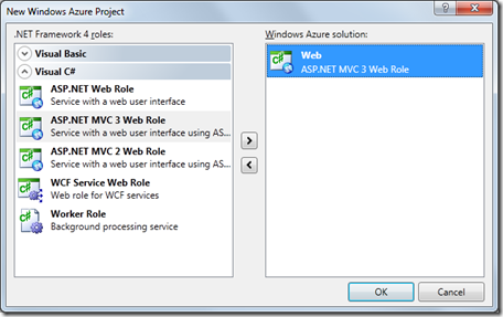 Windows Azure ASP.NET MVC 3 Web Role