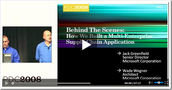 Behind The Scenes: How We Built a Multi-Enterprise Supply Chain Application
